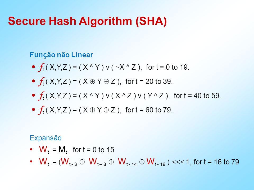 K t = 0x5a827999, for t = 0 to 19 K t = 0x6ed9eba1, for t = 20 to 39 K t = 0x8f1bbcdc, for t = 40 to 59 K t = 0xca62c1d6, for t = 60 to 79 e i-1 d i-1 c i-1 b i-1 a i-1 eiei didi cici bibi aiai função não linear <<< 5 <<< 30 W t K t Secure Hash Algorithm (SHA)