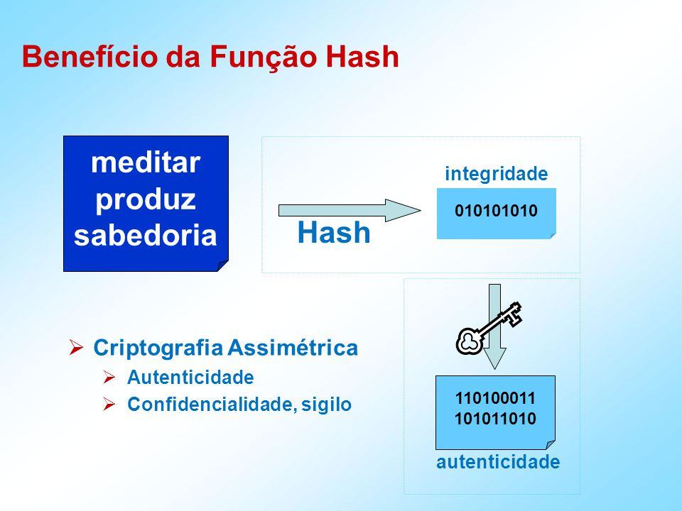 integridade 010101010 Hash meditar produz sabedoria Benefício da Função Hash 110100011 101011010 autenticidade Criptografia Assimétrica Autenticidade