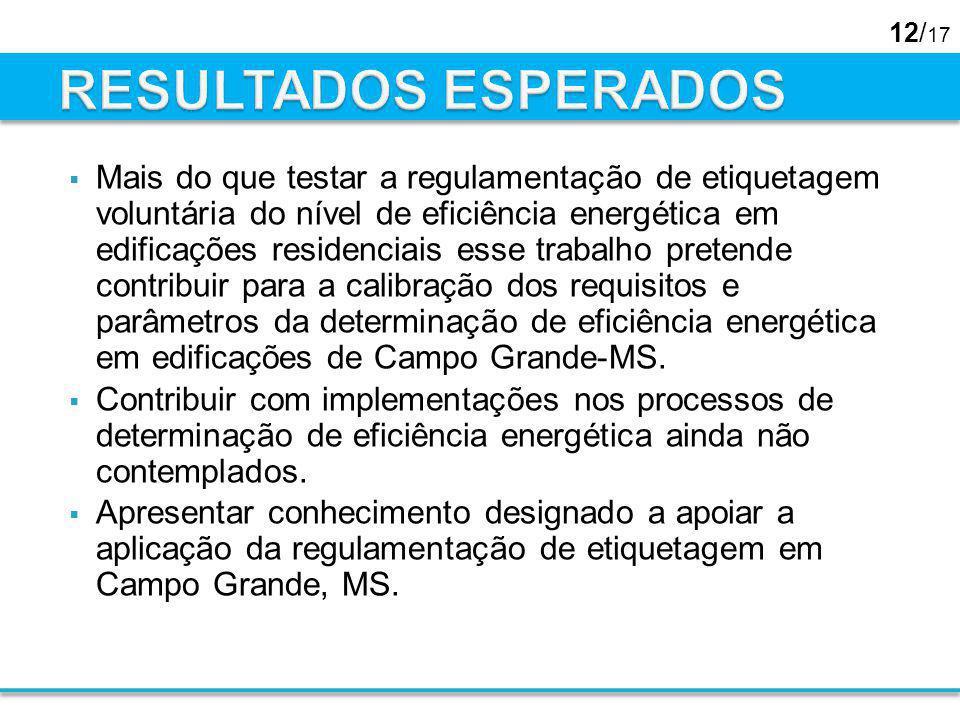 12/ 17 Mais do que testar a regulamentação de etiquetagem voluntária do nível de eficiência energética em edificações residenciais esse trabalho prete
