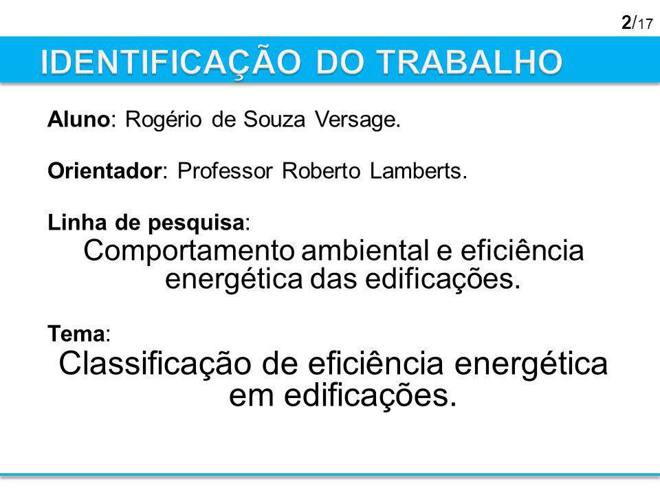 2/ 17 Aluno: Rogério de Souza Versage. Orientador: Professor Roberto Lamberts. Linha de pesquisa: Comportamento ambiental e eficiência energética das