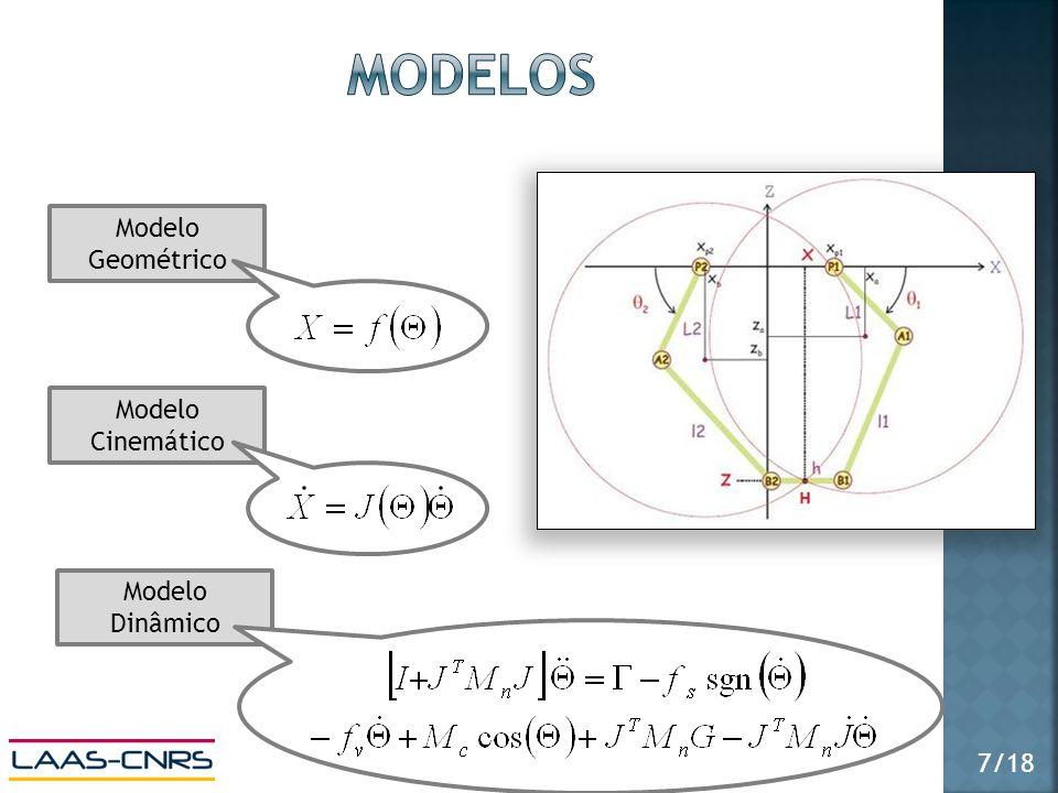 Modelo Cinemático Modelo Geométrico Modelo Dinâmico 7/18