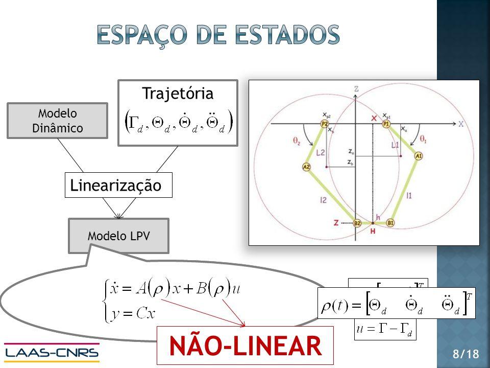 Modelo LPV Modelo Dinâmico Trajetória Linearização NÃO-LINEAR 8/18