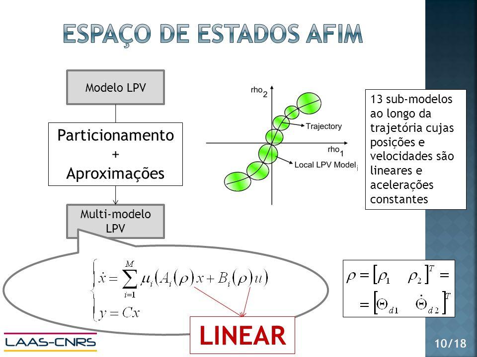 Multi-modelo LPV Modelo LPV Particionamento + Aproximações 13 sub-modelos ao longo da trajetória cujas posições e velocidades são lineares e aceleraçõ