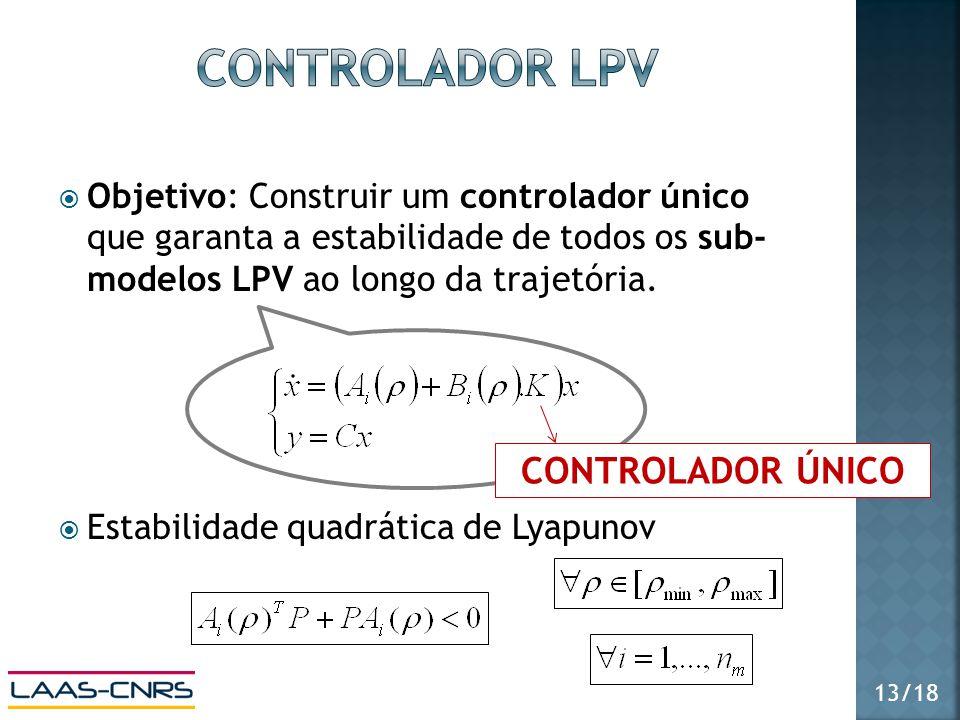 Objetivo: Construir um controlador único que garanta a estabilidade de todos os sub- modelos LPV ao longo da trajetória. Estabilidade quadrática de Ly