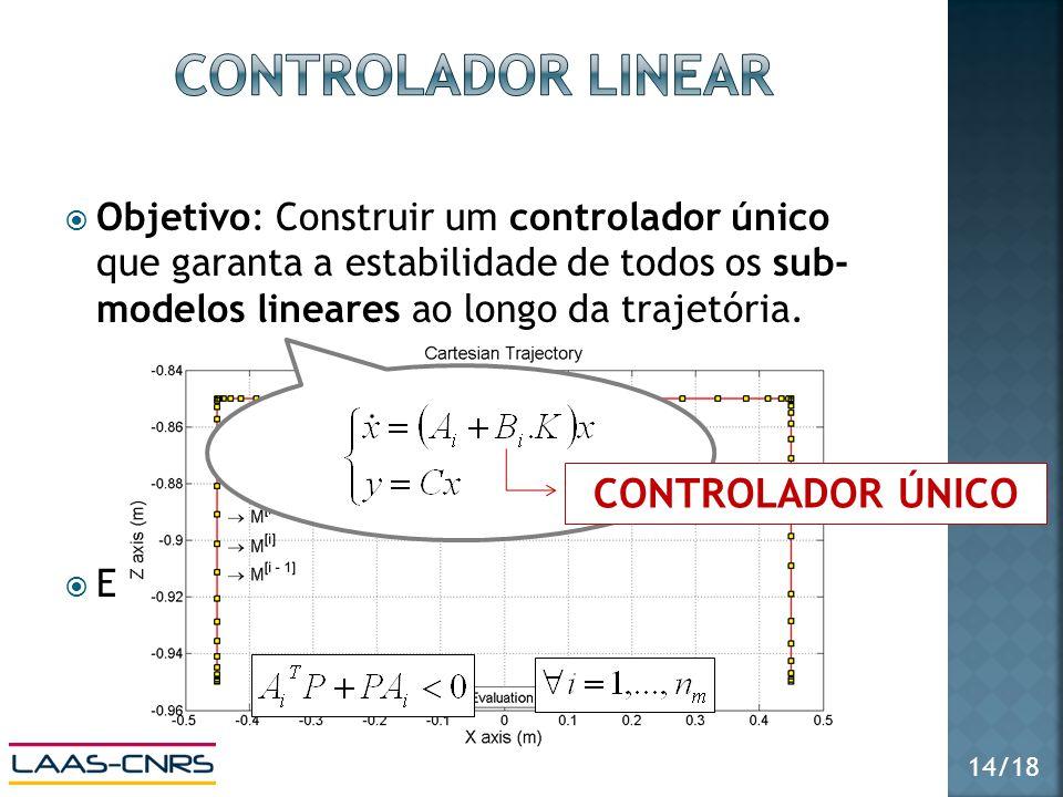 Objetivo: Construir um controlador único que garanta a estabilidade de todos os sub- modelos lineares ao longo da trajetória. Estabilidade quadrática