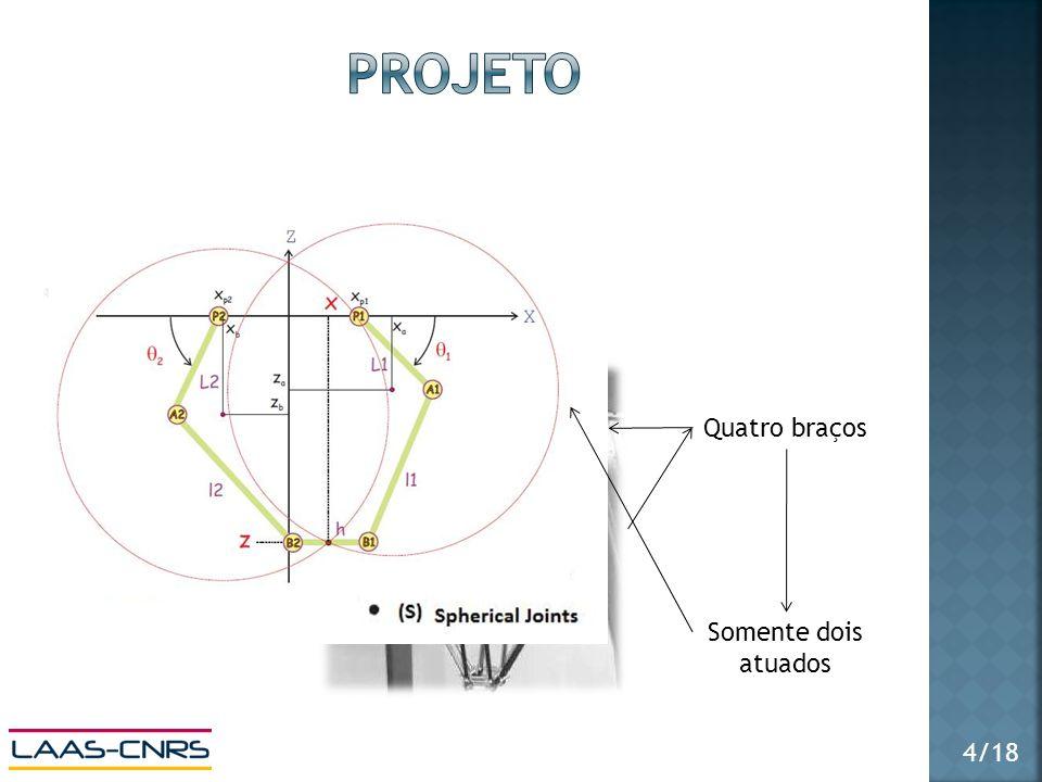 Arquitetura paralela Altas velocidades e acelerações Quatro braços Somente dois atuados 4/18