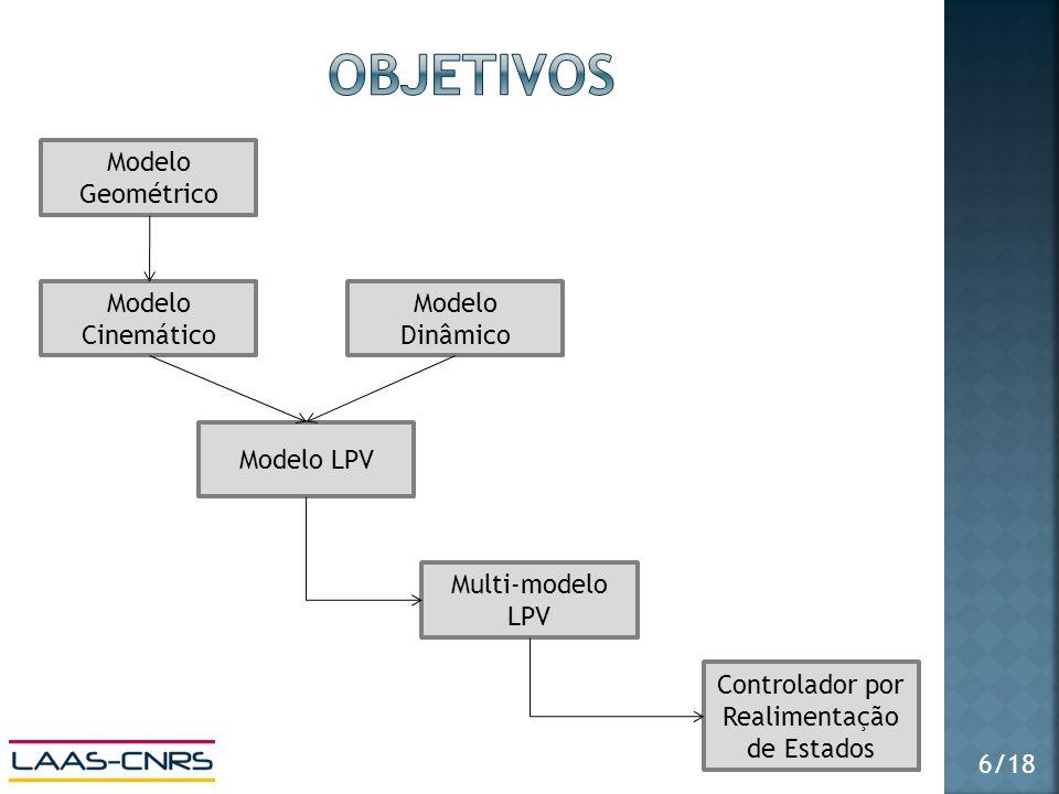 Modelo Geométrico Modelo Dinâmico 6/18 Modelo Cinemático Modelo LPV Multi-modelo LPV Controlador por Realimentação de Estados