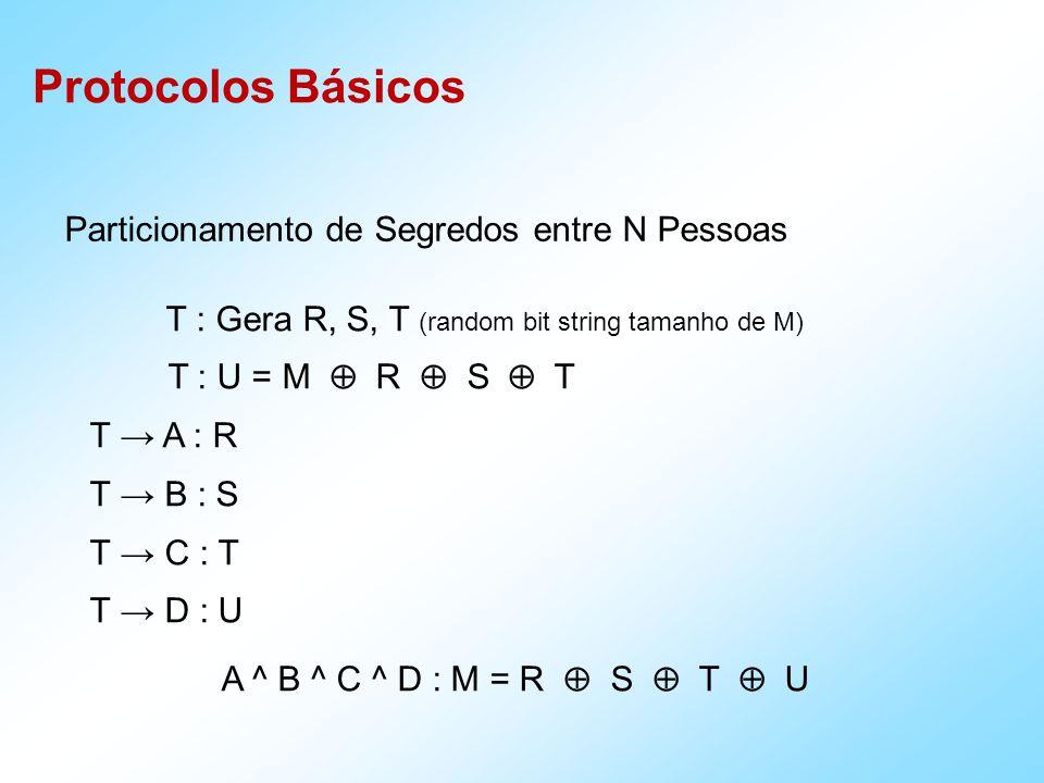 Protocolos Básicos Particionamento de Segredos entre N Pessoas T : Gera R, S, T (random bit string tamanho de M) T : U = M R S T T A : R T B : S T C : T T D : U A ^ B ^ C ^ D : M = R S T U