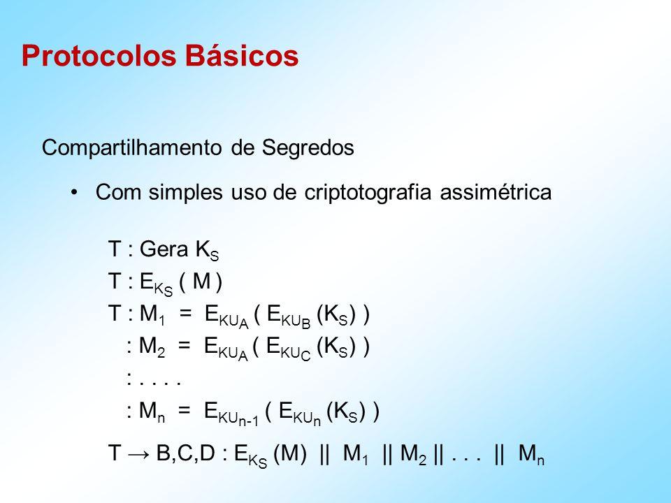 Protocolos Básicos Compartilhamento de Segredos Com simples uso de criptotografia assimétrica T : Gera K S T : E K S ( M ) T : M 1 = E KU A ( E KU B (K S ) ) : M 2 = E KU A ( E KU C (K S ) ) :....