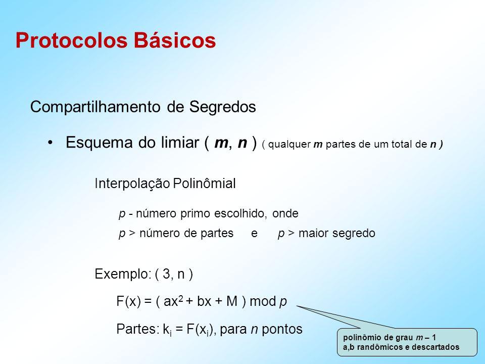 Protocolos Básicos Interpolação Polinômial p - número primo escolhido, onde p > número de partes e p > maior segredo Exemplo: ( 3, n ) F(x) = ( ax 2 + bx + M ) mod p Partes: k i = F(x i ), para n pontos Compartilhamento de Segredos Esquema do limiar ( m, n ) ( qualquer m partes de um total de n ) polinômio de grau m – 1 a,b randômicos e descartados