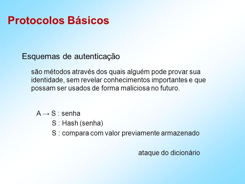 Protocolos Básicos Esquemas de autenticação são métodos através dos quais alguém pode provar sua identidade, sem revelar conhecimentos importantes e que possam ser usados de forma maliciosa no futuro.