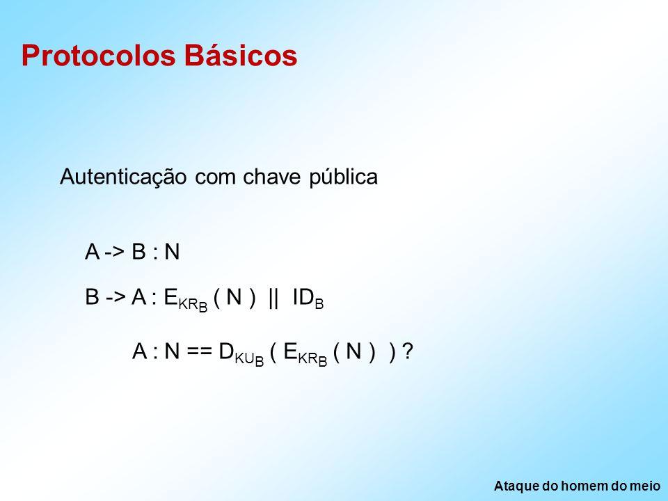 Protocolos Básicos Autenticação com chave pública A -> B : N B -> A : E KR B ( N ) || ID B A : N == D KU B ( E KR B ( N ) ) .