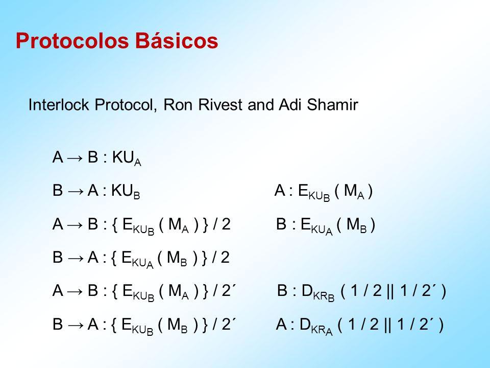 Protocolos Básicos Autenticação com chave compartilhada K A B : N A B A : N B || V = E K ( N A || N B || ID B ) A : D K ( V ) == N A || N B || ID B .