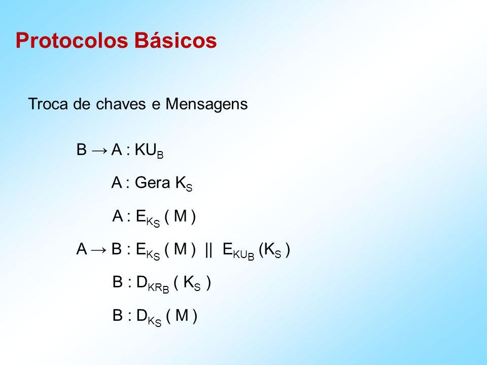 Protocolos Básicos Troca de chaves e Mensagens B A : KU B A : Gera K S A : E K S ( M ) A B : E K S ( M ) || E KU B (K S ) B : D KR B ( K S ) B : D K S ( M )