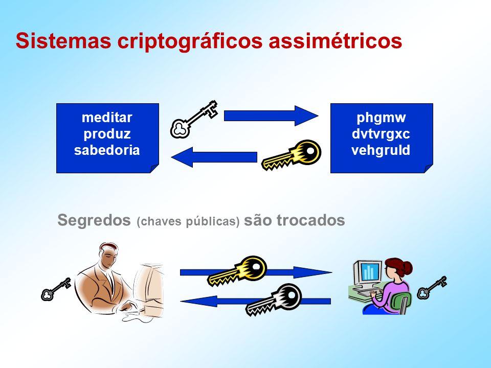 meditar produz sabedoria phgmw dvtvrgxc vehgruld Segredos (chaves públicas) são trocados Sistemas criptográficos assimétricos