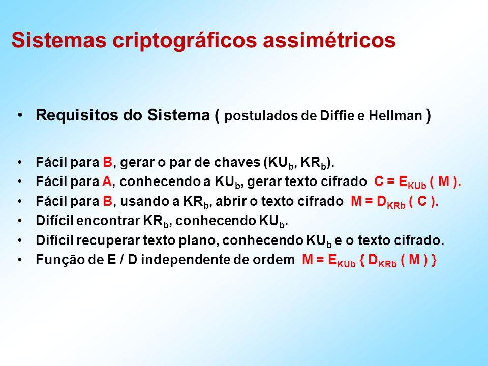 Algoritmo RSA ( Ron Rivest, Adi Shamir e Len Adleman ) Blocos com valores binários menores que n, Tamanho do bloco é k bits, onde 2 k < n 2 k+1 KU = {e,n} KR = {d,n} Texto cifrado: C = M e mod n Texto Plano: M = C d mod n = (M e ) d mod n = M ed mod n Requisitos do Algoritmo É possível encontrar e, d, n tal que M ed = M mod n para todo M < n É relativamente fácil calcular M e e C d para todos os valores de M < n É improvável determinar d dado e, n