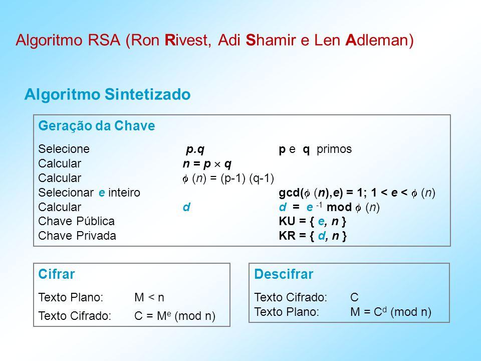 Geração da Chave Selecione p.qp e q primos Calcular n = p q Calcular (n) = (p-1) (q-1) Selecionar e inteiro gcd( (n),e) = 1; 1 < e < (n) Calcular d d = e -1 mod (n) Chave Pública KU = { e, n } Chave Privada KR = { d, n } Cifrar Texto Plano:M < n Texto Cifrado:C = M e (mod n) Descifrar Texto Cifrado:C Texto Plano:M = C d (mod n) Algoritmo Sintetizado Algoritmo RSA (Ron Rivest, Adi Shamir e Len Adleman)