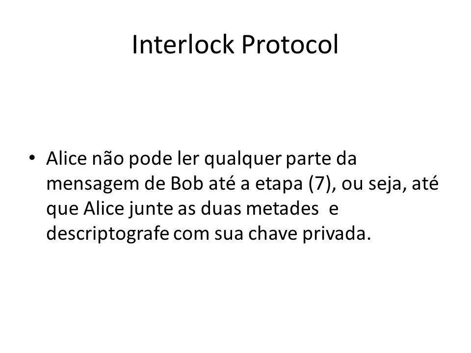 Interlock Protocol Este causa um problema para Mallory.