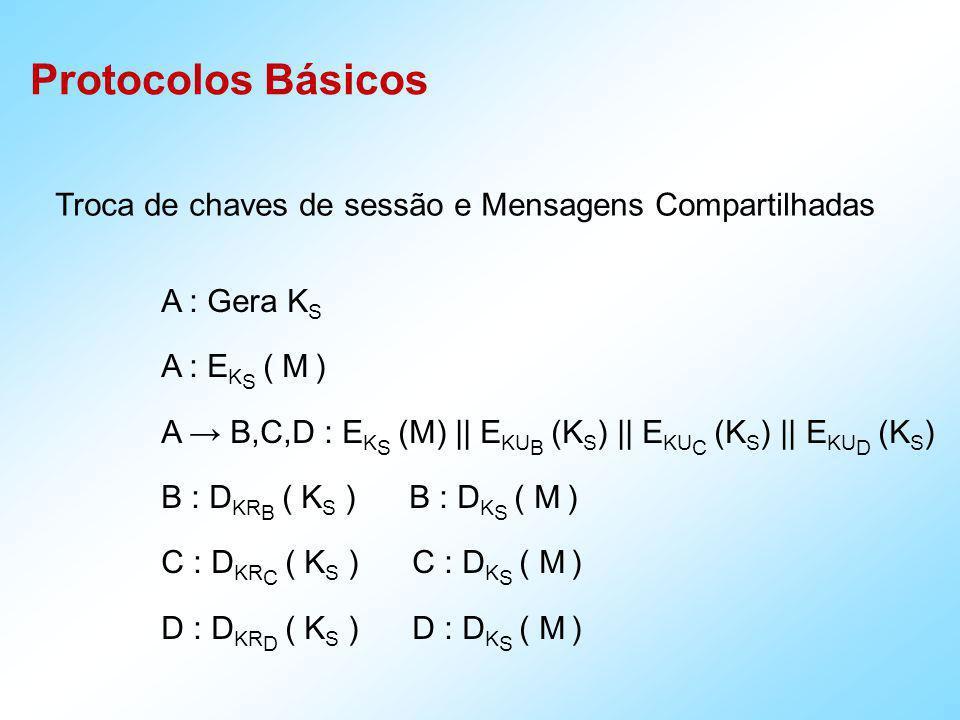 Protocolos Básicos Particionamento de Segredos T : Gera R (random bit string do tamanho de M) T : S = M R T A : R T B : S Para reconstruir a mensagem M: A ^ B : M = R S Problema: perda de R ou S