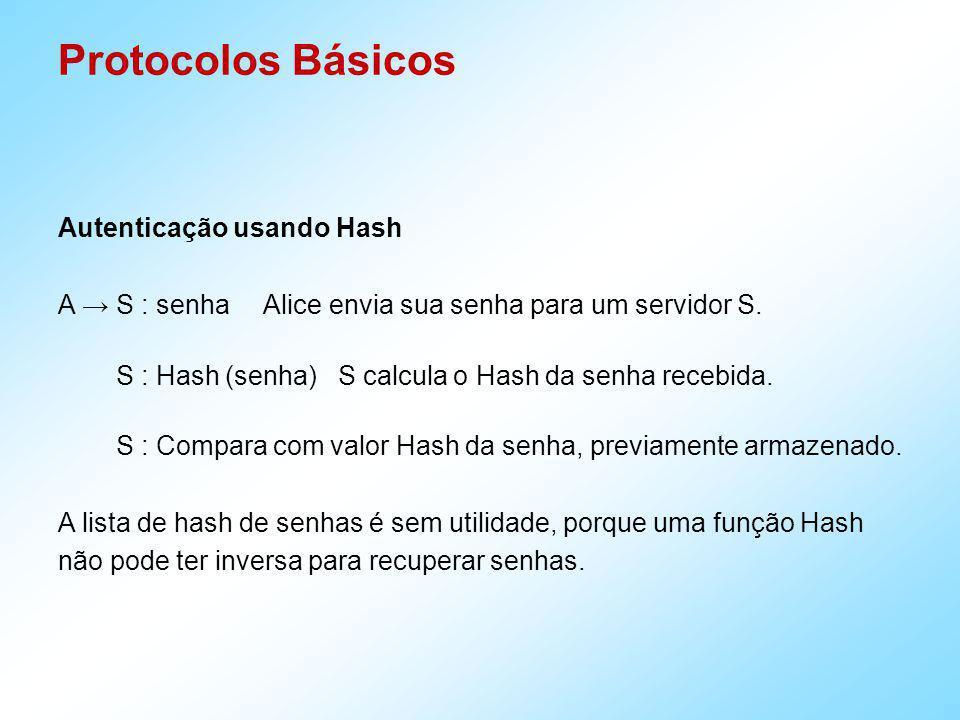 Ataque do Dicionário e Salt Um arquivo de senhas cifrado com uma função Hash é ainda vulnerável.