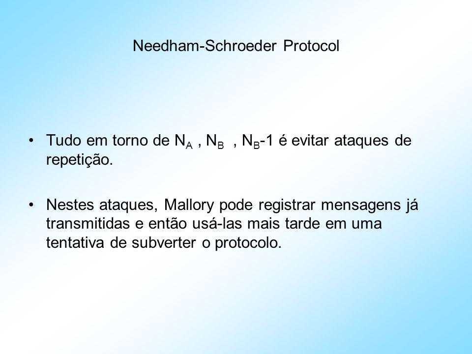 Needham-Schroeder Protocol A presença de N A em (2) assegura a Alice que a mensagem de Trent é legítima e não uma repetição de uma resposta de uma execução prévia do protocolo.