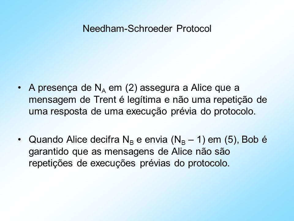 Protocolos Básicos Kerberos A T : ID A, ID B T A : E KA ( t || L || K S || ID B ) || E KB ( t || L || K S || ID A ) A B : E KS ( ID A, t ) || E KB ( t || L || K S || ID A ) B A : E KS ( t+1 )