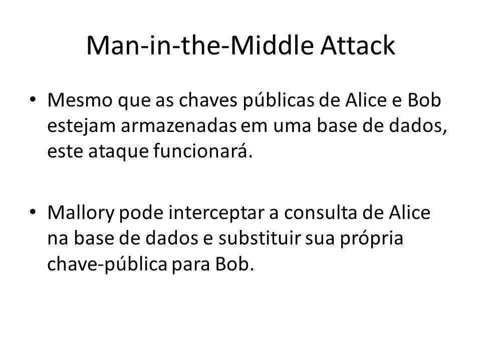 Man-in-the-Middle Attack Mallory pode interceptar a consulta de Bob na base de dados e substituir sua própria chave- pública para Alice.