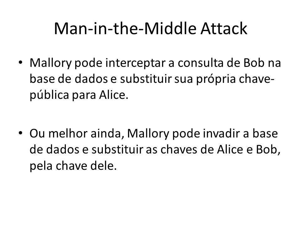Man-in-the-Middle Attack Então, Mallory simplesmente espera Alice e Bob se comunicarem, intercepta e modifica mensagens capturadas de forma bem sucedida.