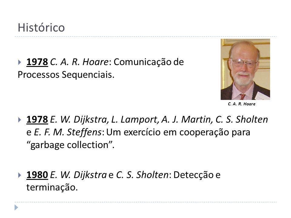 Histórico 1978 C. A. R. Hoare: Comunicação de Processos Sequenciais. 1978 E. W. Dijkstra, L. Lamport, A. J. Martin, C. S. Sholten e E. F. M. Steffens: