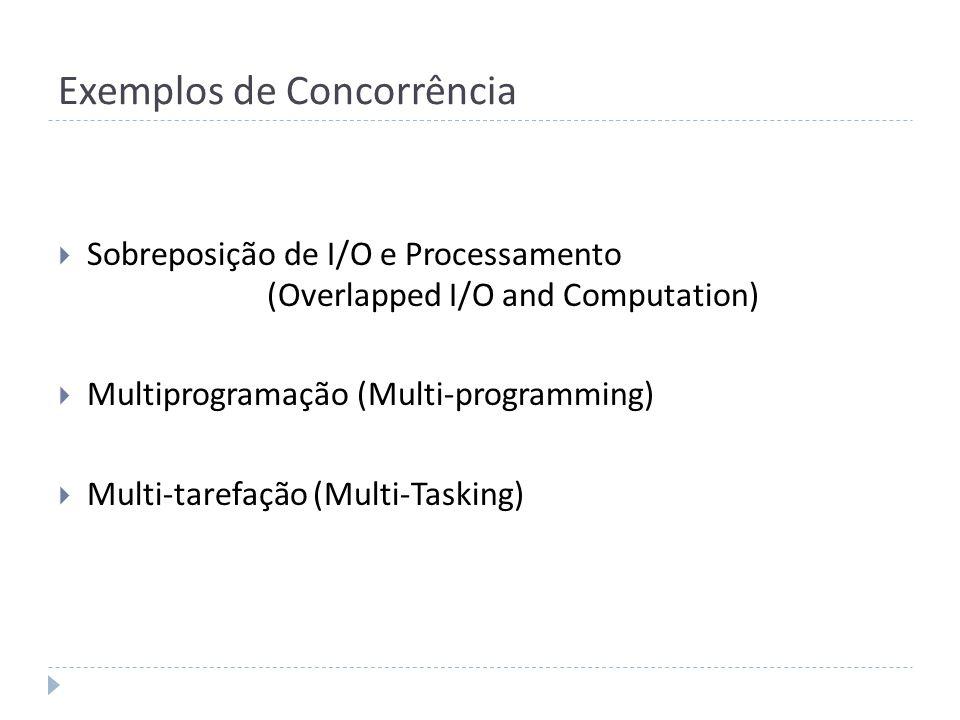 Exemplos de Concorrência Sobreposição de I/O e Processamento (Overlapped I/O and Computation) Multiprogramação (Multi-programming) Multi-tarefação (Mu