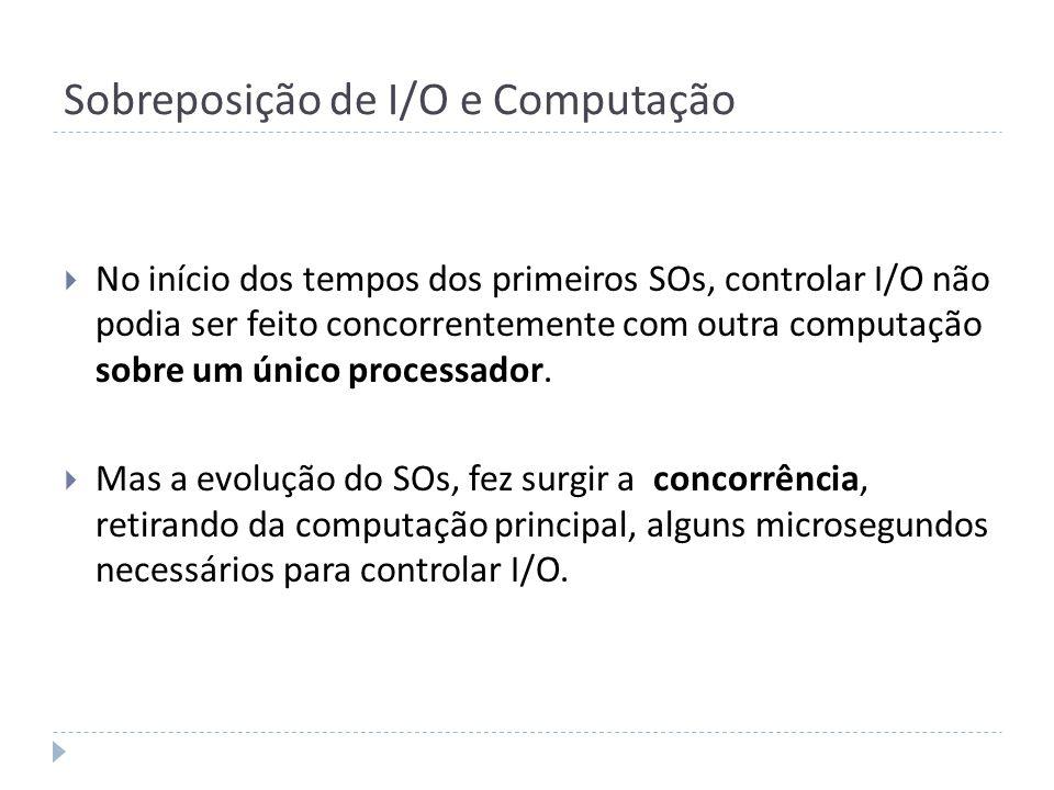 Sobreposição de I/O e Computação No início dos tempos dos primeiros SOs, controlar I/O não podia ser feito concorrentemente com outra computação sobre