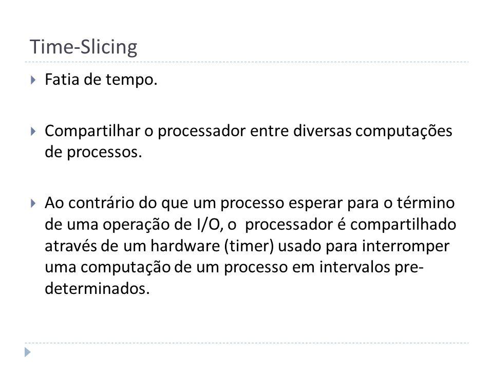 Time-Slicing Fatia de tempo. Compartilhar o processador entre diversas computações de processos. Ao contrário do que um processo esperar para o términ