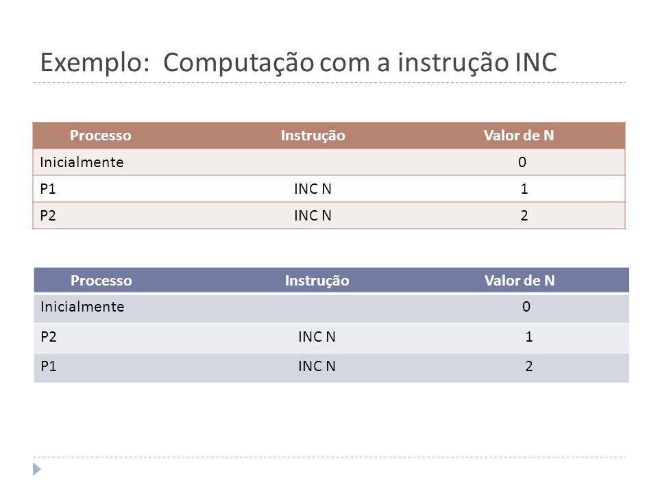 Exemplo: Computação com a instrução INC Processo Instrução Valor de N Inicialmente 0 P1 INC N 1 P2 INC N 2 Processo Instrução Valor de N Inicialmente