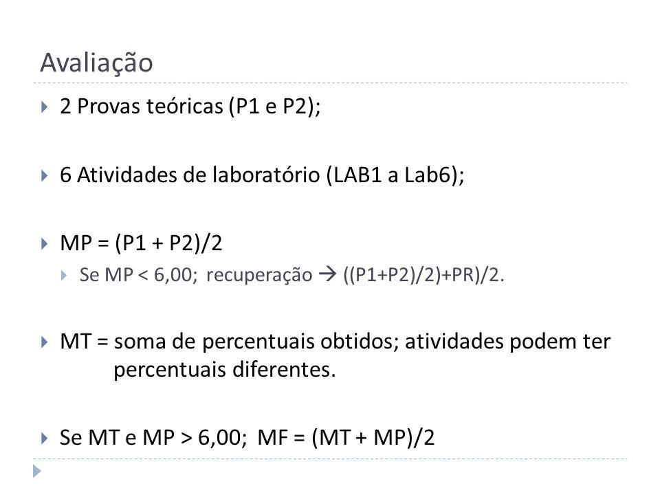 Avaliação 2 Provas teóricas (P1 e P2); 6 Atividades de laboratório (LAB1 a Lab6); MP = (P1 + P2)/2 Se MP < 6,00; recuperação ((P1+P2)/2)+PR)/2. MT = s