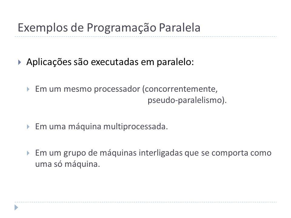 Exemplos de Programação Paralela Aplicações são executadas em paralelo: Em um mesmo processador (concorrentemente, pseudo-paralelismo). Em uma máquina
