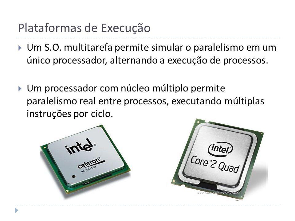 Plataformas de Execução Um S.O. multitarefa permite simular o paralelismo em um único processador, alternando a execução de processos. Um processador