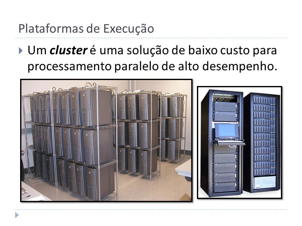 Plataformas de Execução Um cluster é uma solução de baixo custo para processamento paralelo de alto desempenho.