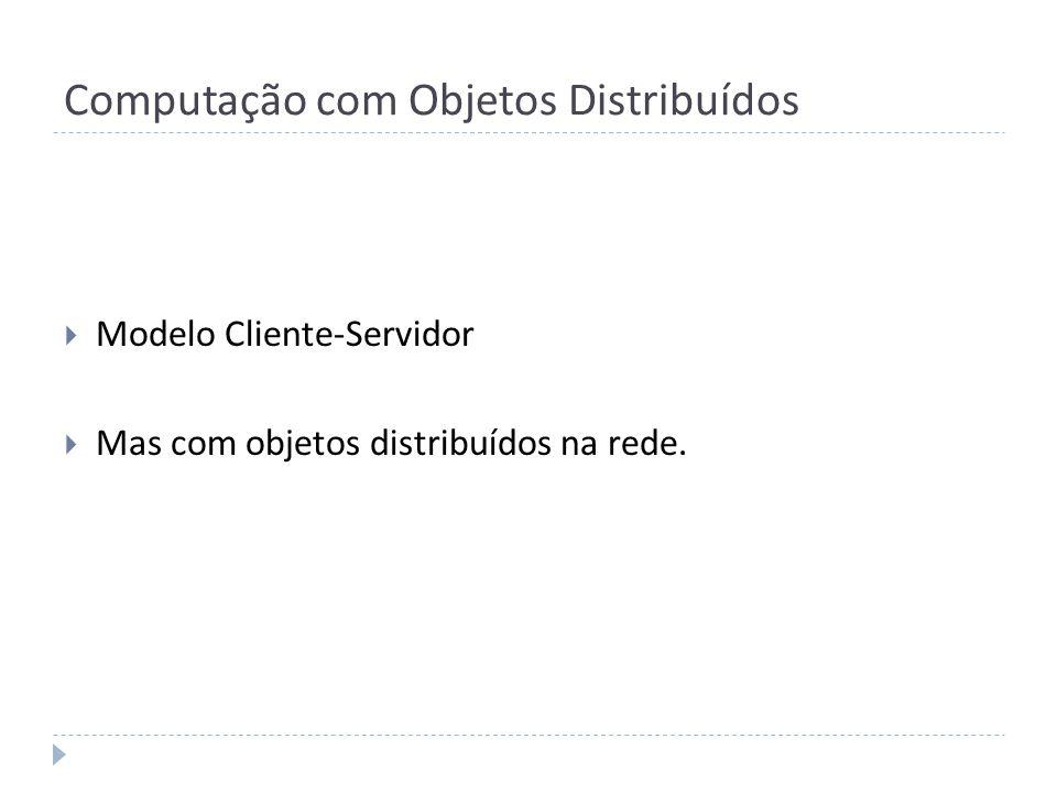 Computação com Objetos Distribuídos Modelo Cliente-Servidor Mas com objetos distribuídos na rede.