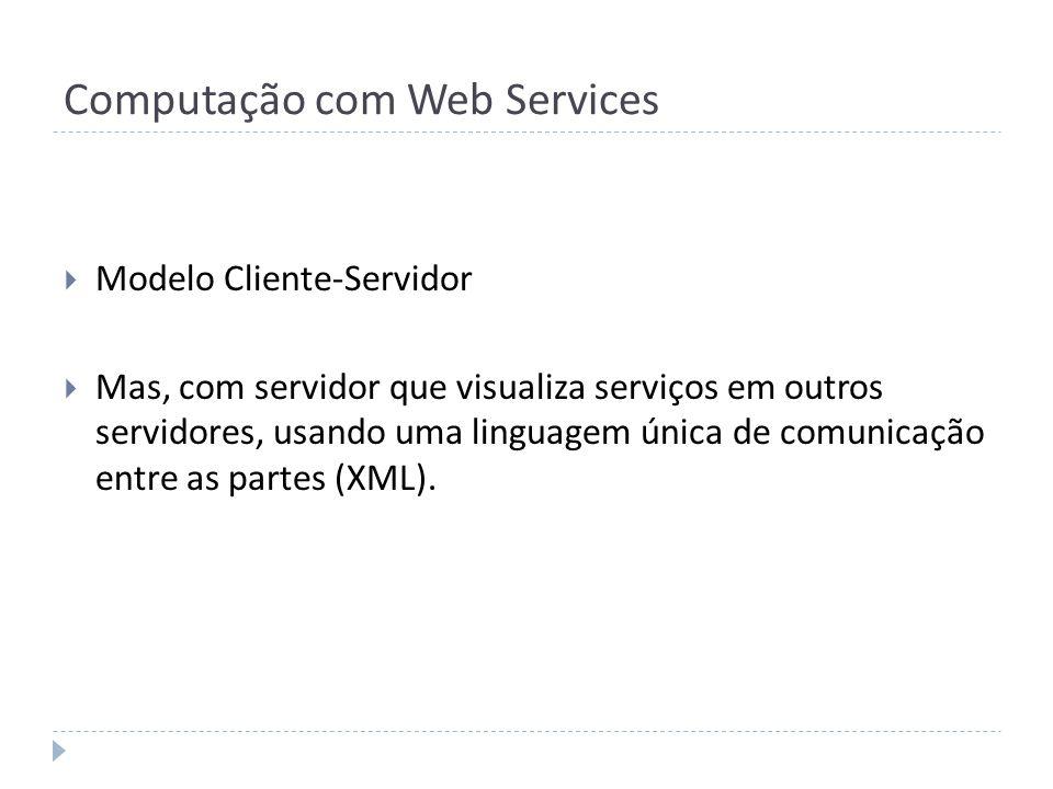 Computação com Web Services Modelo Cliente-Servidor Mas, com servidor que visualiza serviços em outros servidores, usando uma linguagem única de comun