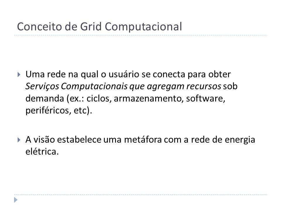 Conceito de Grid Computacional Uma rede na qual o usuário se conecta para obter Serviços Computacionais que agregam recursos sob demanda (ex.: ciclos,
