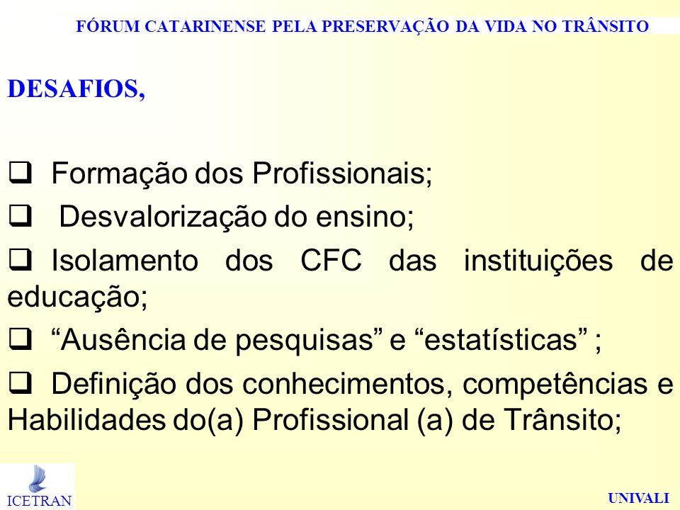 FÓRUM CATARINENSE PELA PRESERVAÇÃO DA VIDA NO TRÂNSITO DESAFIOS, Formação dos Profissionais; Desvalorização do ensino; Isolamento dos CFC das instituições de educação; Ausência de pesquisas e estatísticas ; Definição dos conhecimentos, competências e Habilidades do(a) Profissional (a) de Trânsito; ICETRAN UNIVALI