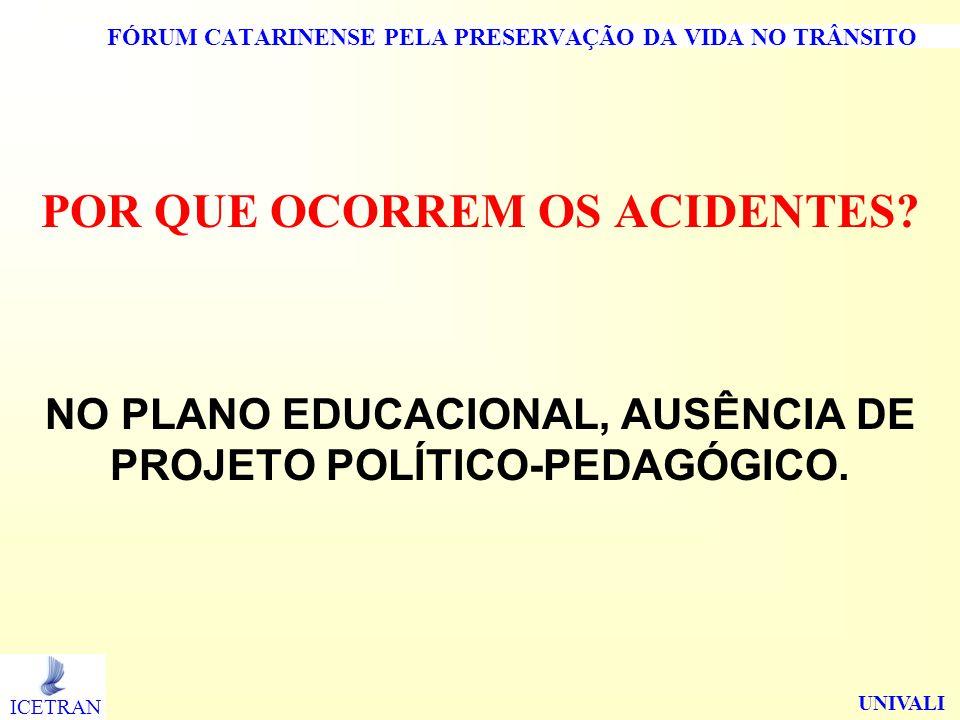FÓRUM CATARINENSE PELA PRESERVAÇÃO DA VIDA NO TRÂNSITO POR QUE OCORREM OS ACIDENTES.