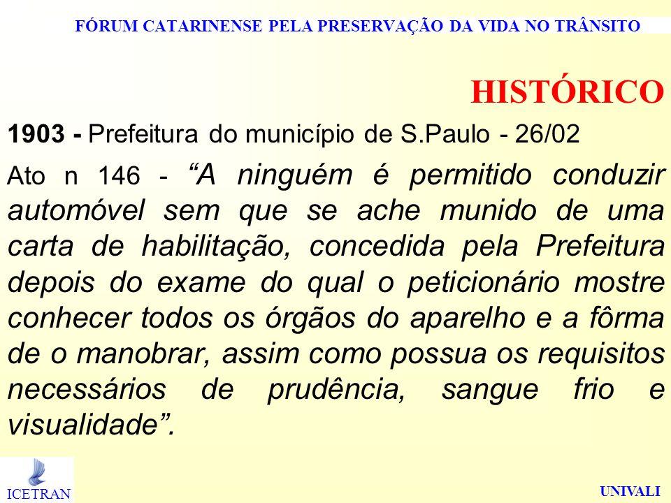 FÓRUM CATARINENSE PELA PRESERVAÇÃO DA VIDA NO TRÂNSITO HISTÓRICO 1903 - Prefeitura do município de S.Paulo - 26/02 Ato n 146 - A ninguém é permitido c