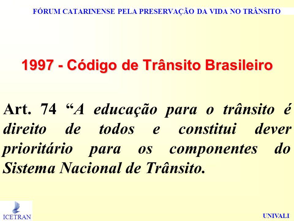 FÓRUM CATARINENSE PELA PRESERVAÇÃO DA VIDA NO TRÂNSITO 1997 - Código de Trânsito Brasileiro Art. 74 A educação para o trânsito é direito de todos e co