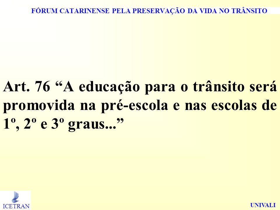 FÓRUM CATARINENSE PELA PRESERVAÇÃO DA VIDA NO TRÂNSITO Art. 76 A educação para o trânsito será promovida na pré-escola e nas escolas de 1º, 2º e 3º gr