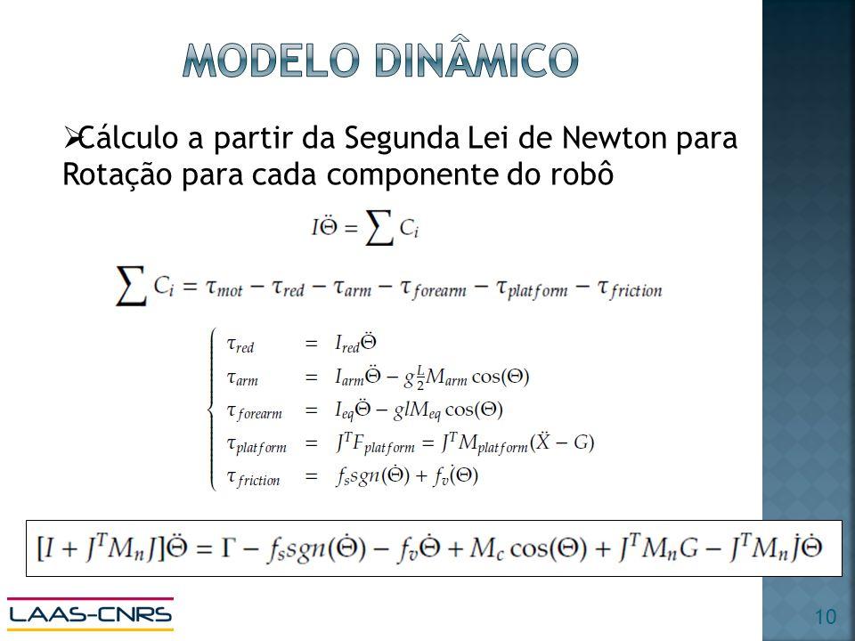 Cálculo a partir da Segunda Lei de Newton para Rotação para cada componente do robô 10