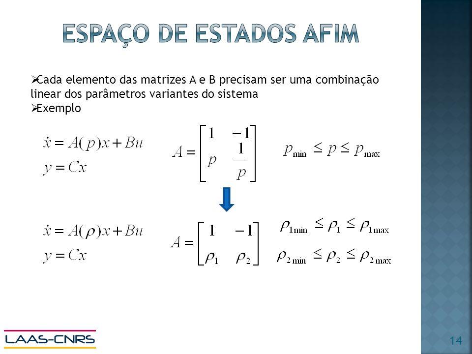 Cada elemento das matrizes A e B precisam ser uma combinação linear dos parâmetros variantes do sistema Exemplo 14