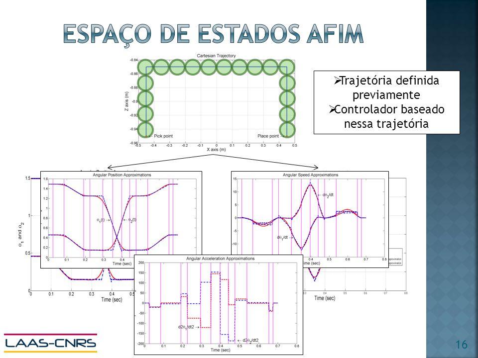 Trajetória definida previamente Controlador baseado nessa trajetória 16