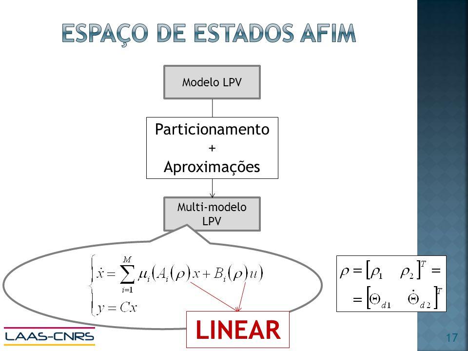 Multi-modelo LPV Modelo LPV Particionamento + Aproximações LINEAR 17