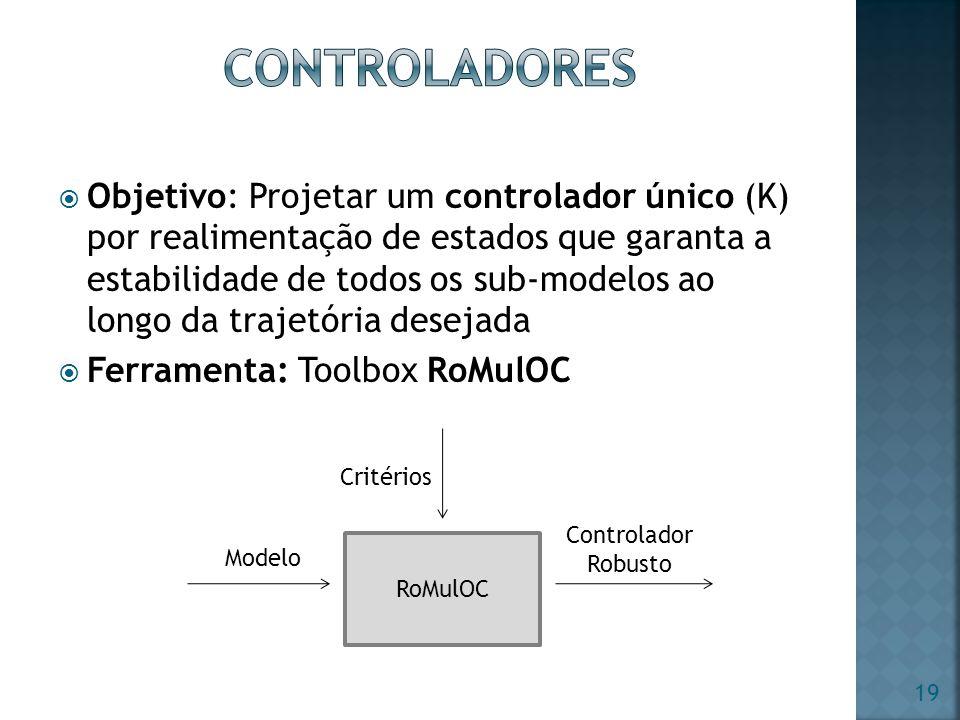 Objetivo: Projetar um controlador único (K) por realimentação de estados que garanta a estabilidade de todos os sub-modelos ao longo da trajetória desejada Ferramenta: Toolbox RoMulOC RoMulOC Modelo Controlador Robusto Critérios 19